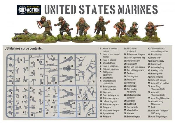 New: Plastic US Marines