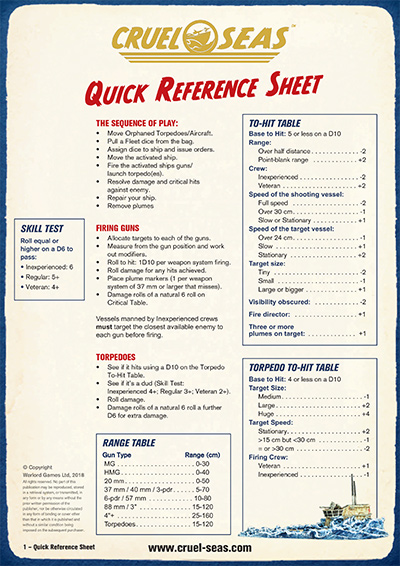 Cruel Seas Quick Reference Sheet front page